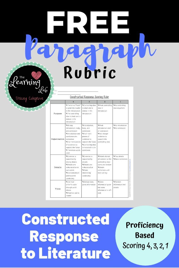 Help Young Writers Organize Their Paragraph Writing Essay Responses With A Constructed Response Includes Constructed Response Writing Rubric Paragraph Writing [ 1102 x 735 Pixel ]