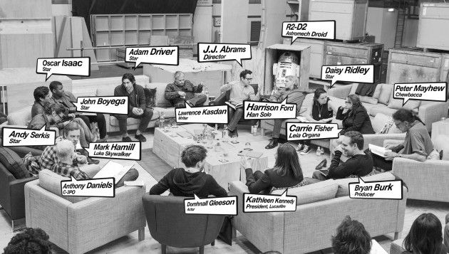 Star Wars Episode 7 Cast. This restores my faith in humanity. BECAUSE ANDY SERKIS IS A STAR!