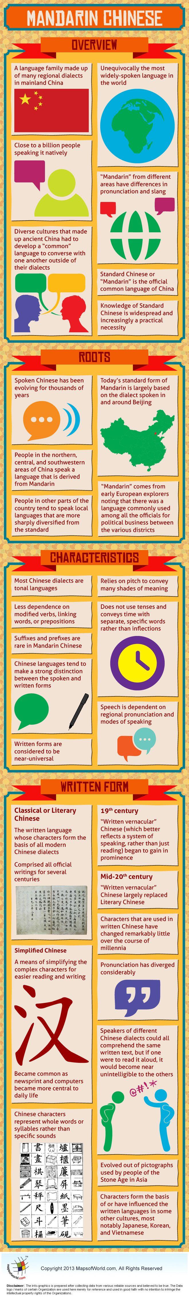 Mandarin Chinese - a quick overview  #Mandarin #Chinese #language