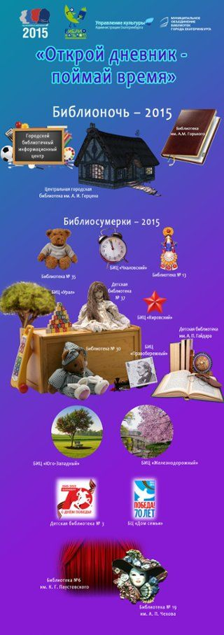 Елена Мысина - ThingLink