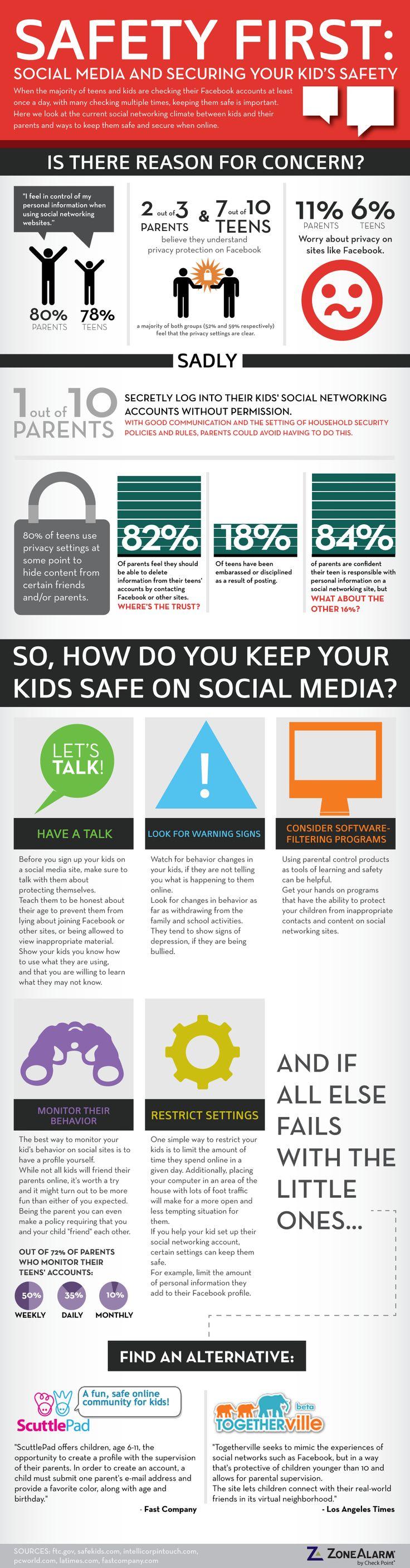 Social Media y seguridad para los niños