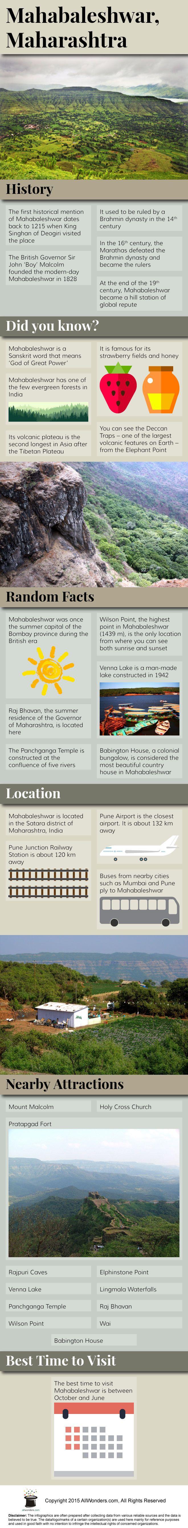 Mahabaleshwar Infographic