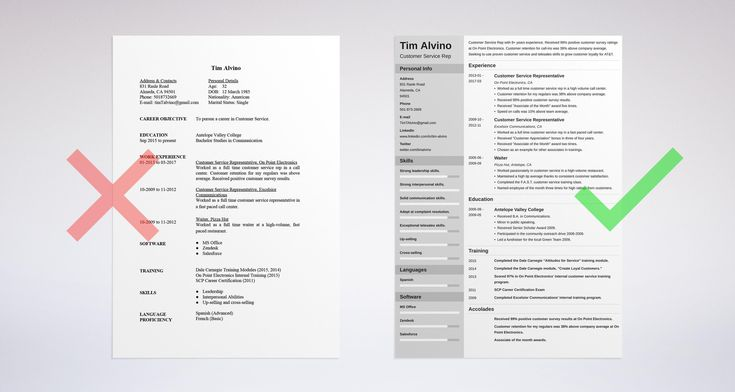 sample resume to send via email