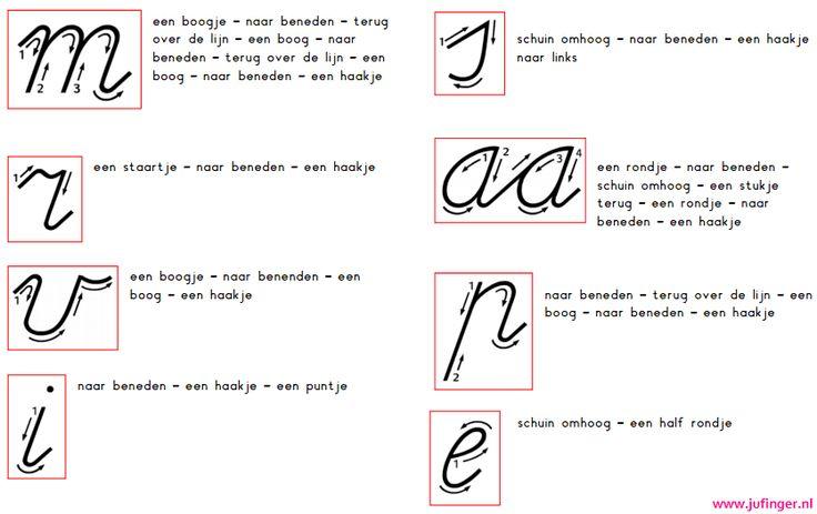 In groep 3 leren de kinderen erg veel, waaronder het schrijven van de letters. Sommige leerlingen hebben moeite met het schrijven van een letter en om ze te helpen plak ik dan de letter op hun tafel. Bij de letter staan pijltjes voor de schrijfrichting en naast de letter is het 'verhaaltje' te vinden over hoe …