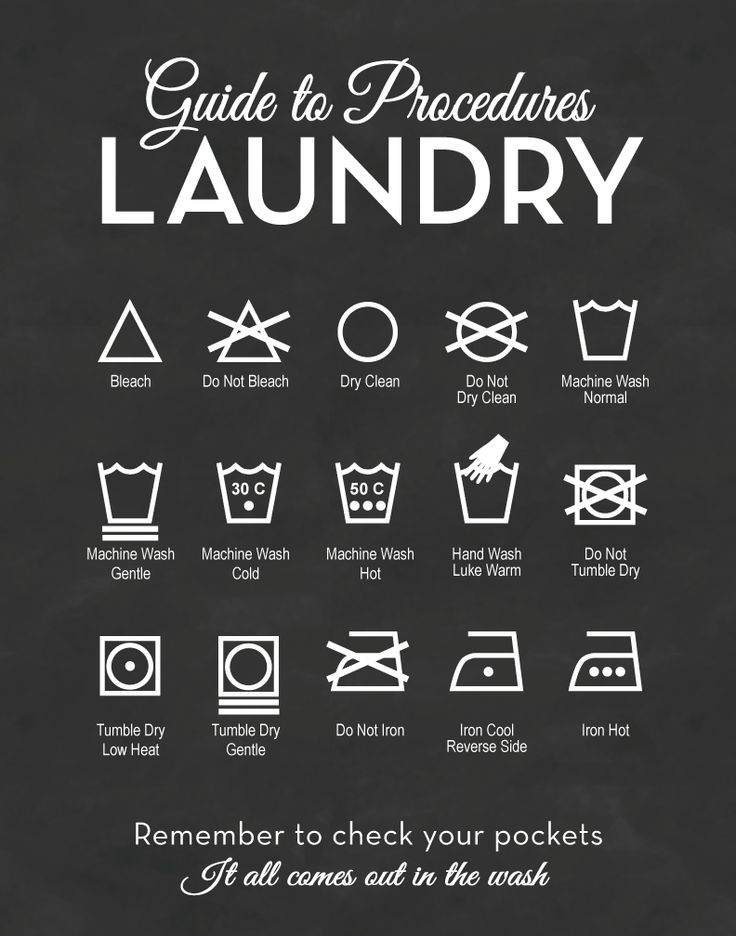 8 best ideas for the house images on pinterest laundry symbols laundry retro guide urtaz Gallery