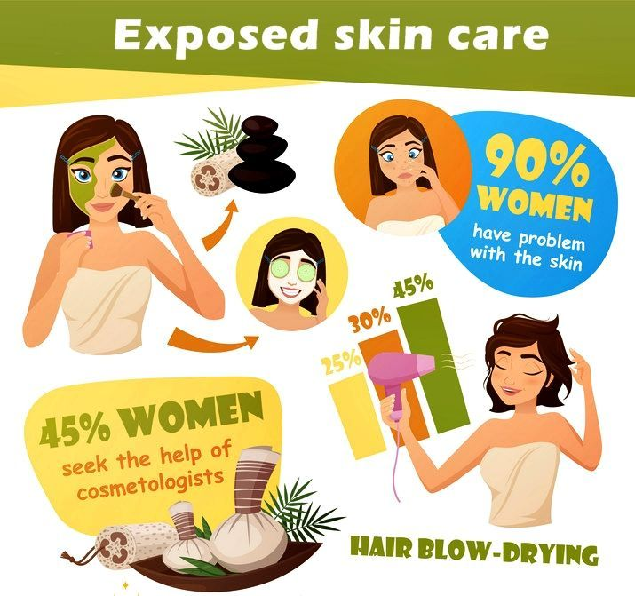 What Skin Care Products Should I Use How To Choose Skin Care