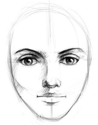 Portrait Zeichnen Lernen 6 Zeichnungen In 2019 Pinterest