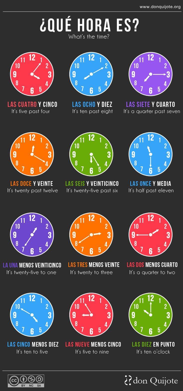 #Infographic #Español Cómo decir la  hora en español                                                                                                                                                                                 Más