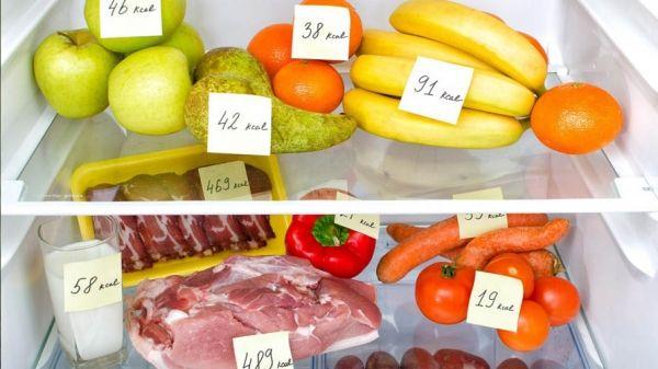 Калорийность основных продуктов питания в таблицах