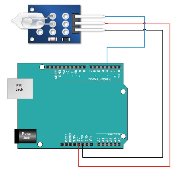 how to use linx with arduino