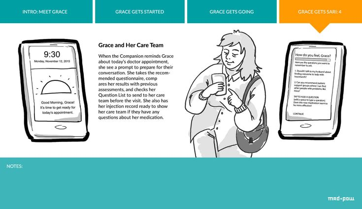 A full storyboard showing how a patient would interact with an app.