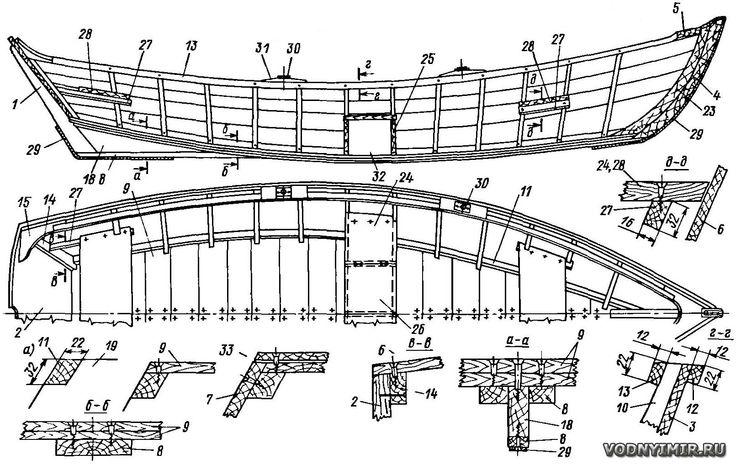 деревянные лодки схема - Поиск в Google