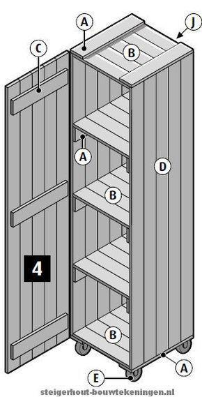 Mit diesem Bauplan und dieser Einkaufsliste für Holz können Sie ganz einfach selbst eine erstellen.