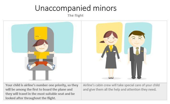 Unaccompanied Minors During Flight