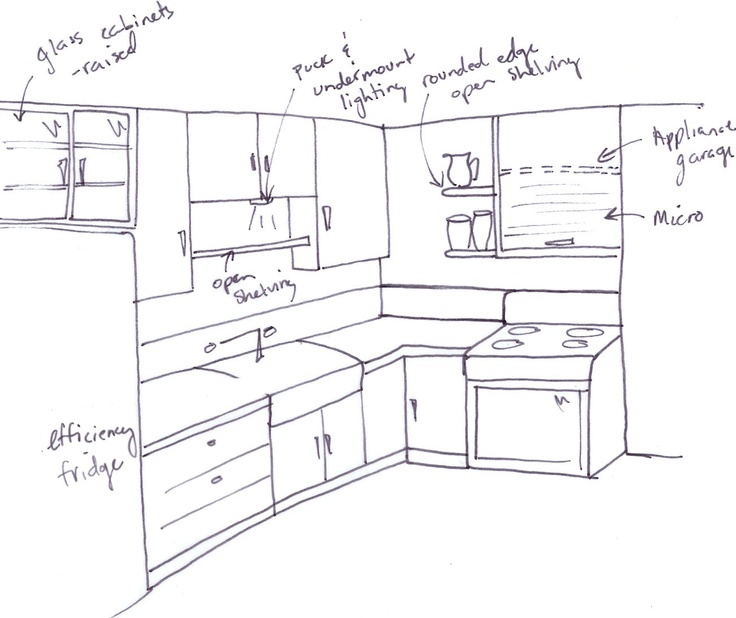 The Kitchen Sink Art Drawing Sketch Sketchbook By: 17 Best Images About Interiors Sketching On Pinterest