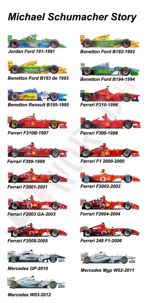 Michael Schumacher F1 race cars.
