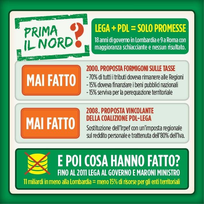 Prima il Nord? - Infografica Umberto Ambrosoli