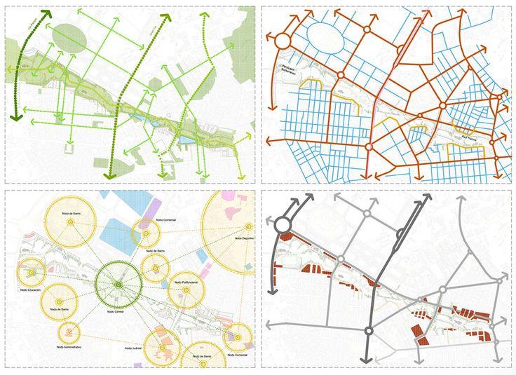 05-Esquemas de funcionamiento de la ciudad entorno a las vías del ferrocarril