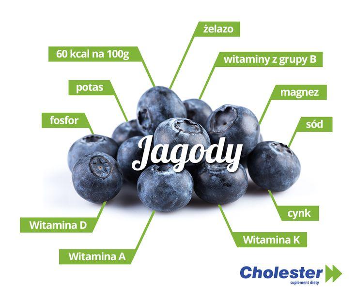 jagody cholester