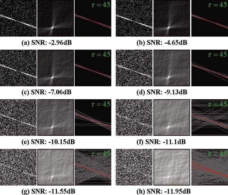 SPIE | Optical Engineering | Discrete Hough transform using line segment representation for line detection