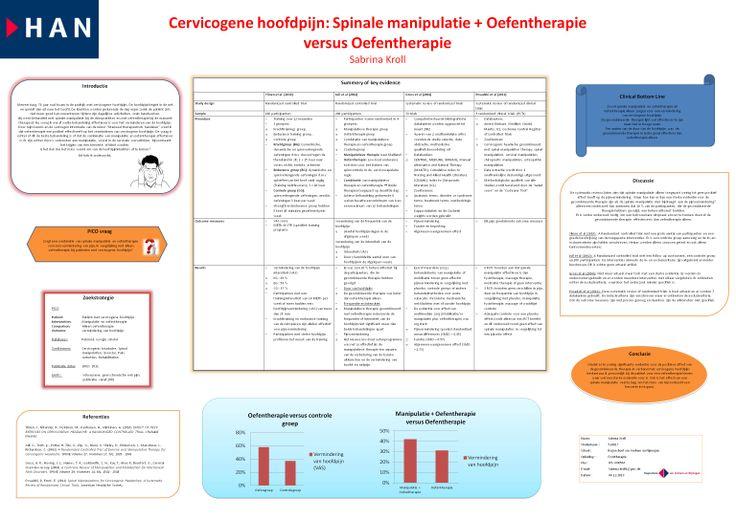 Cervicogene hoofdpijn: Spinale manipulatie + Oefentherapie versus Oefentherapie  Sabrina Kroll