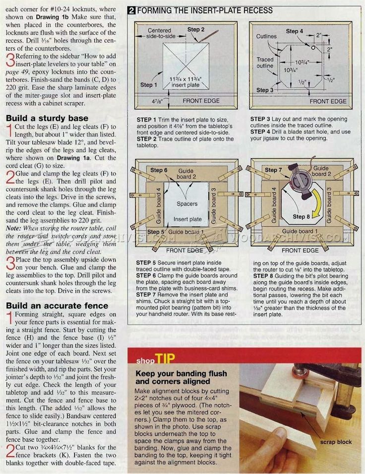 50 best router table alone or add on to sawbench images on pinterest 2024 benchtop router table plans router greentooth Gallery