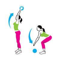 Slam ball - stum medicinboll kastas med full kraft i golvet. Lyft upp över huvudet och fullfölj kastet.