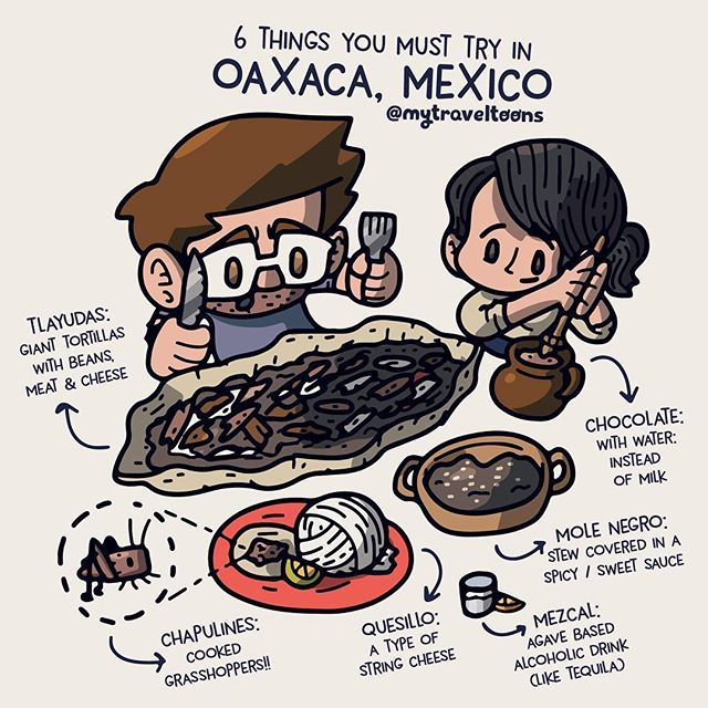 A basic gastronomic guide for Oaxaca, Mexico   . . . #travel #traveltips #traveltoons #oaxaca #oaxacamx #mexico #visitmexico #foodlovers #eat #gastronomia #mole #mezcal #chapulines #quesillo #quesooaxaca #tlayudas #comidaoaxaqueña #food #gourmettour #cartoon #illustration #drawing #couple #hungry #cute #infographic #tbt