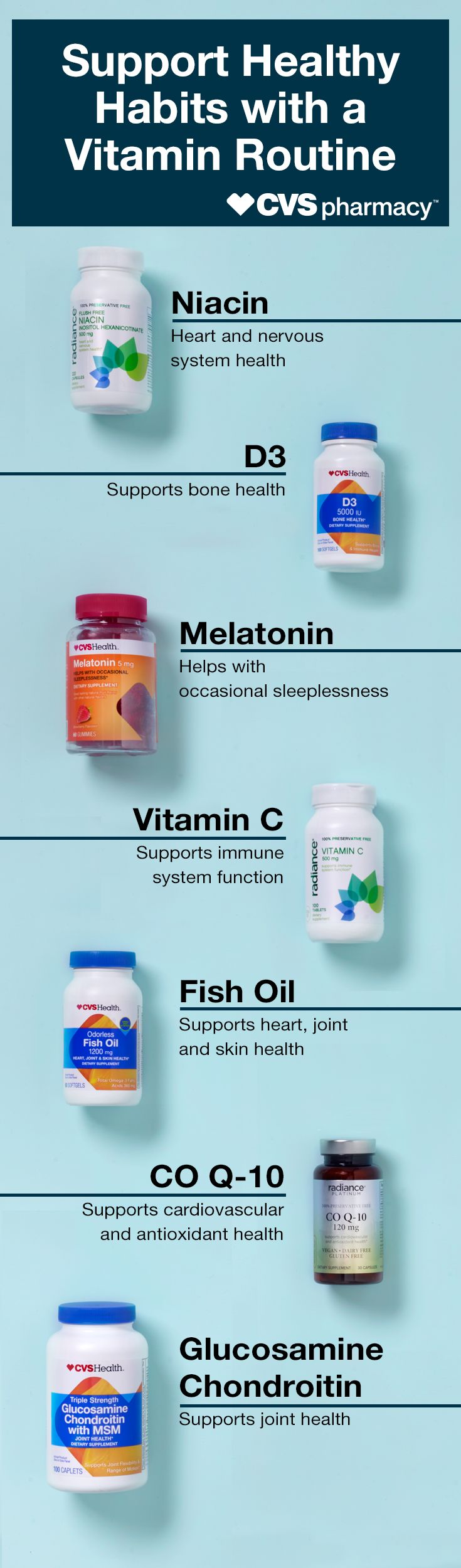Looking to start a new vitamin routine but don't know where to start? We can help.