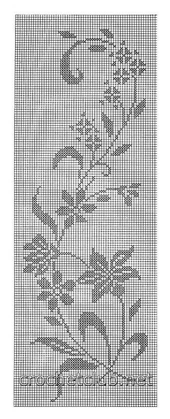 diagrama de la orquídea