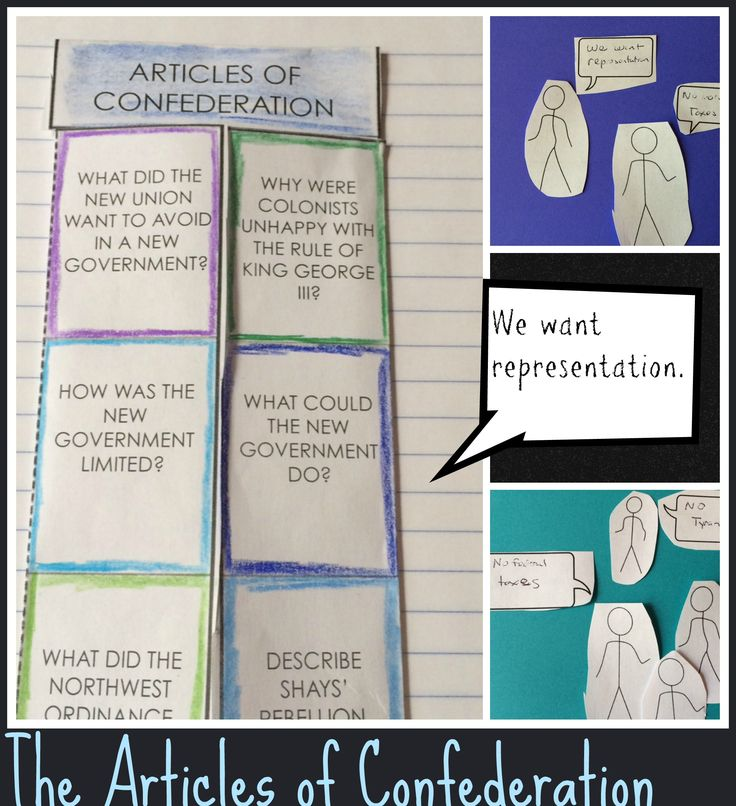 articles of confederation lesson activities