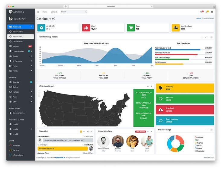 46 Free Bootstrap Admin Dashboard Templates 2019