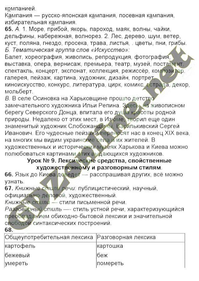 Смотреть онлайн гдз по русскому языку 2 класс желтовская