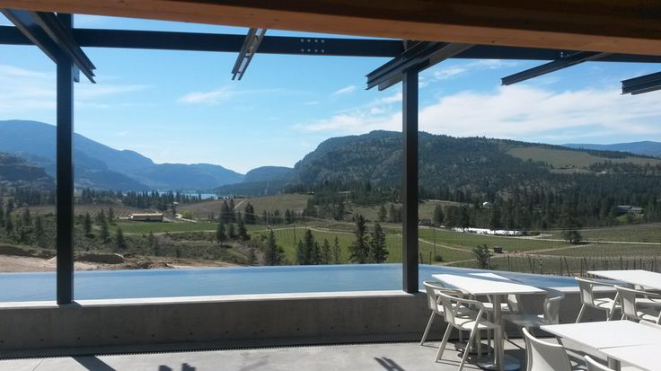 Liquidity Overlooking the Lake View