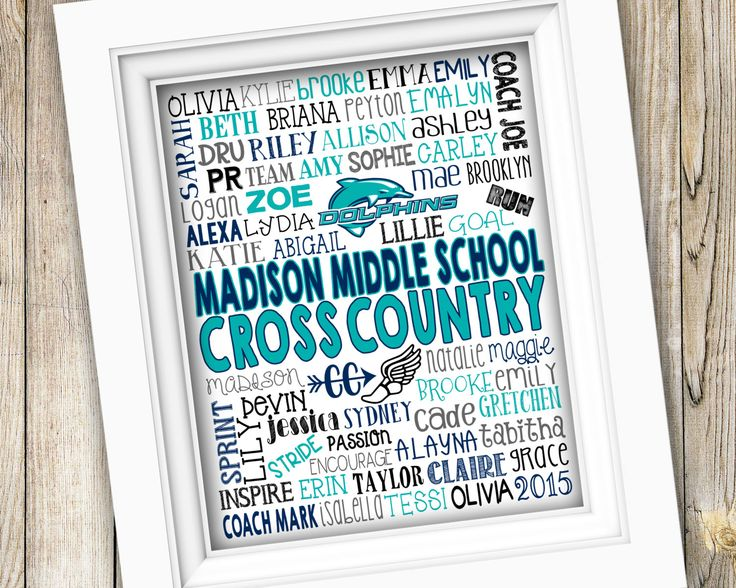Cross Country Team Gift ~ Cross Country Gifts for Coach ~ Cross Country Subway Art ~ Track and Field Team Cross Country PRINTABLE DIGITAL by SubwayStyle on Etsy