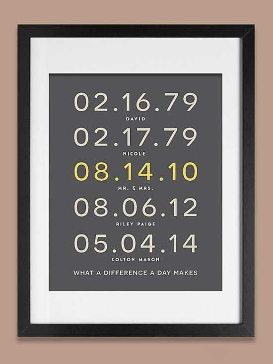 Perfect for your husband or wife, choose dates that are important to your family -- each member's birthday and your anniversary, for example. You can display up to five dates on the sign from Papermints Shop, and choose from a charcoal or khaki background and a rainbow of font colors. Find them here.