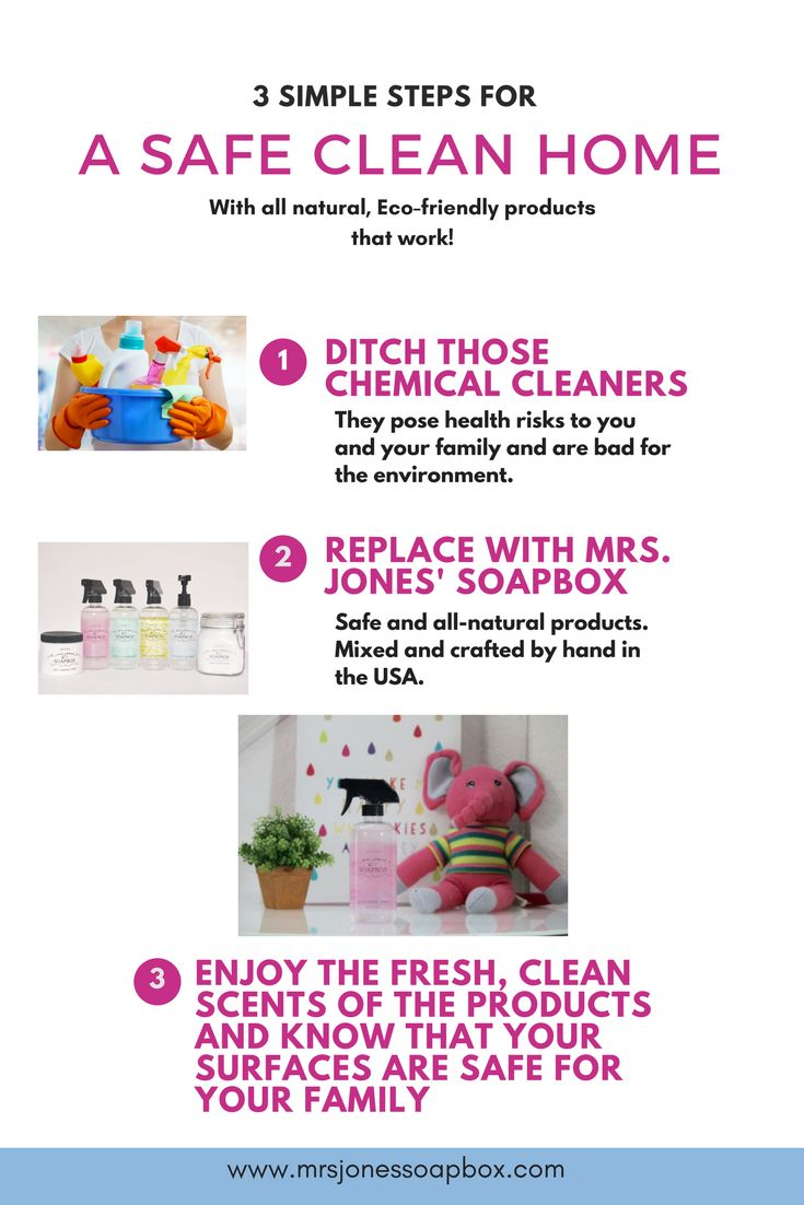Who needs a ton of cleaning products when you can only have 7 that will replace them all. Mrs. Jones' Soapbox products are all natural and safe to use. You will be surprised at how much you look forward to cleaning once you make the switch. Any little bit that helps us want to clean, right!? Want more tips, tricks + a special discount code for Mrs. Jones' Soapbox products? Sign up here- http://eepurl.com/czIjT9