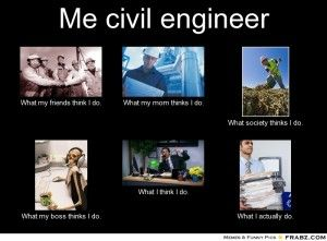 What civil engineers do actually and what others think. Funny picture