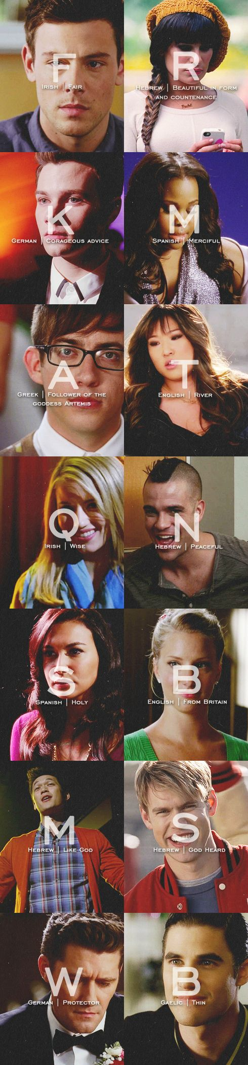 Glee characters + the origin and meaning of their name