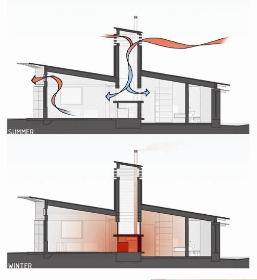 18 best images about wind tower on pinterest traditional for New and innovative heating and cooling system design