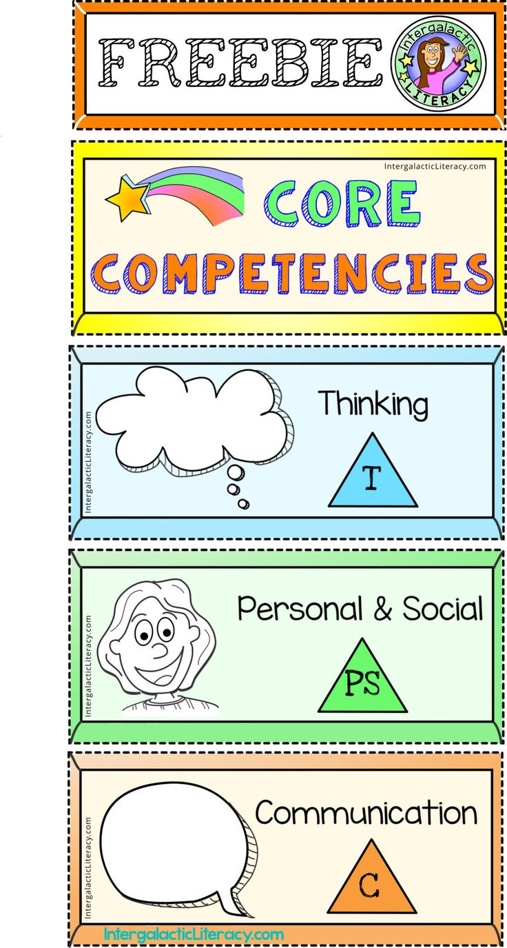 20 best core competencies images on pinterest