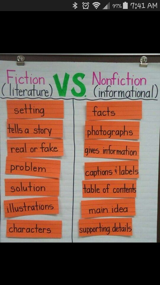 Literary vs. Informational Anchor Chart