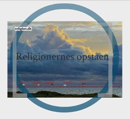 Religionernes opståen by Kim Schou on Prezi