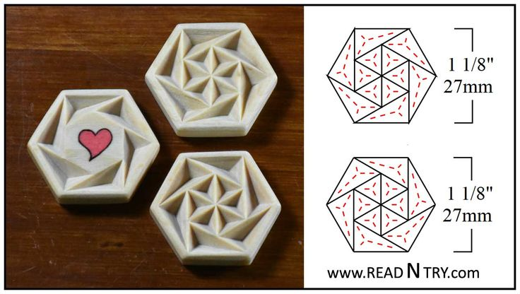 Chip Carving | Read N Try                                                                                                                                                                                 More