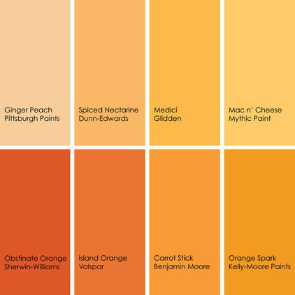 Orange paint picks for bathrooms clockwise from top left Shades of orange colour chart