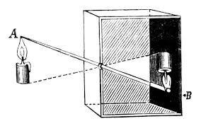 003 - Como antecedentes de la fotografía, se encuentran la cámara oscura y las investigaciones sobre las sustancias fotosensibles, especialmente el ennegrecimiento de las sales de plata.