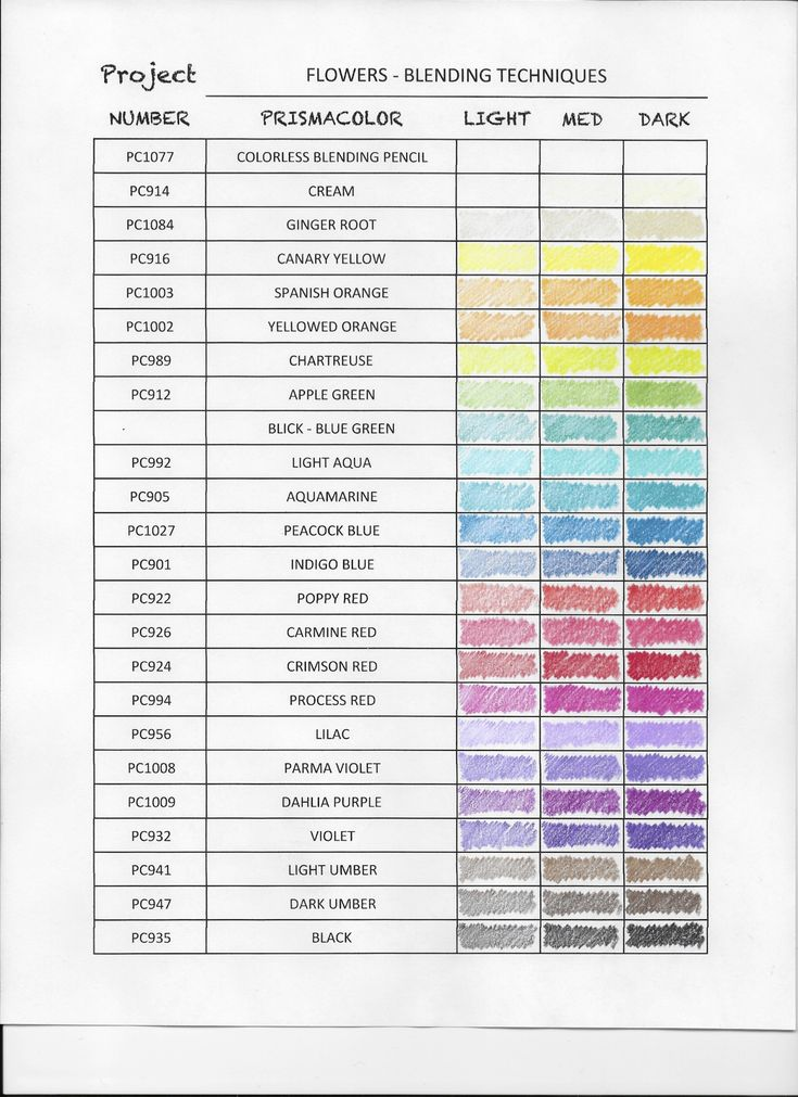 Faber-Castell Polychromos Color Chart (Set of 60) JustColorIn.com Blog I can't take credit for this one! This link will bring you right to the blog ofJustColorIn.com. Jovana has got amazin…