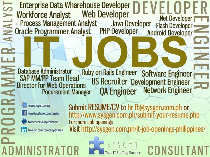 Best Posters Images On   Job Opening Posters And Banners