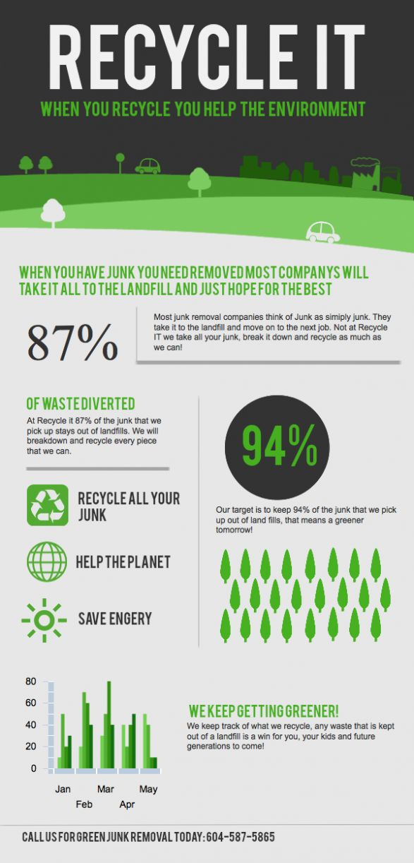 1000 images about recycling infographics on pinterest moving boxes aluminum recycling and - Recycling mobel ...