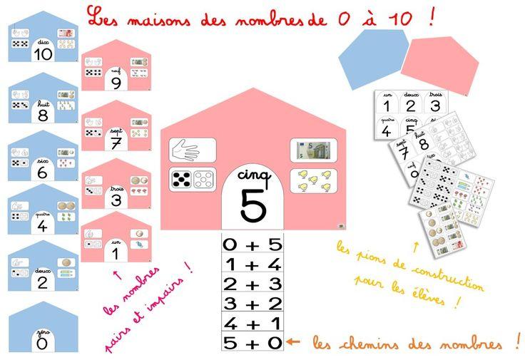 Les maisons des nombres de 0 à 10:
